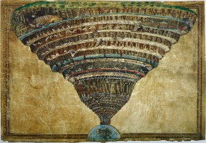 La Carte de l'Enfer dans laquelle Botticelli illustre l'Enfer - et ses divers paliers - décrit par Dante dans son ouvrage éponyme