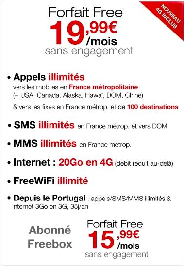 L'offre 4G polémique de Free